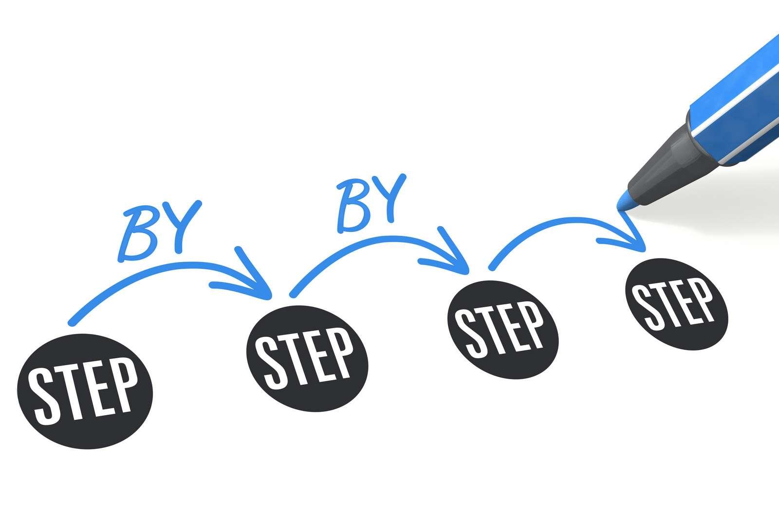 autentio-Schritt-für-Schritt-content-strategie